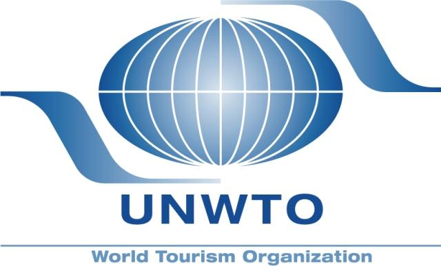 2020 में अंतर्राष्ट्रीय पर्यटन में 60-80% की गिरावट हो सकती है: यूएन